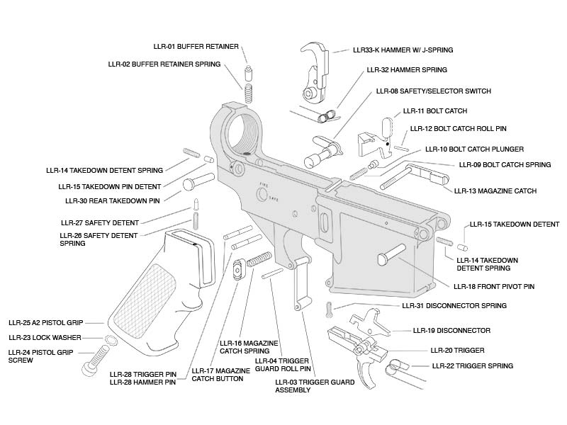lower receiver parts kit ar15 luth ar rh luth ar com spikes tactical lower parts kit diagram ar15 lower parts kit diagram