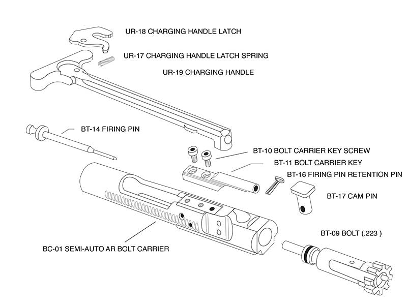 Ar 15 Bolt Assembly Diagram